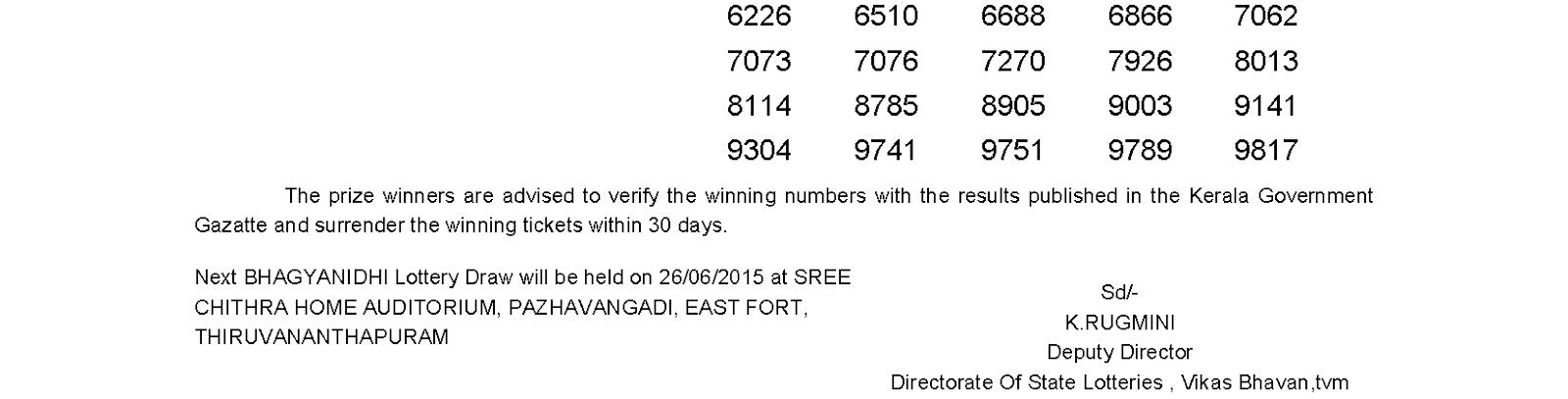 BHAGYANIDHI Lottery BN 193 Result 19-6-2015