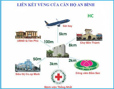Can ho An Binh căn hộ