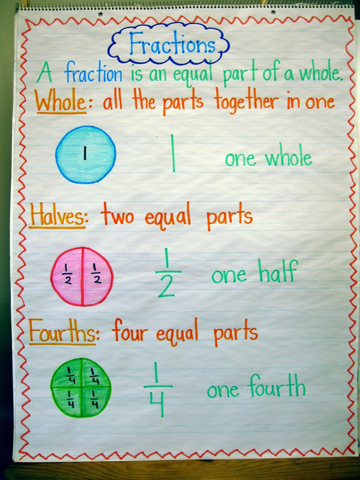Worksheet First Grade Fractions ship shape first grade pizza fractions i set out giving my students the math task of creating their own to share with three friends this was one ideas found when began