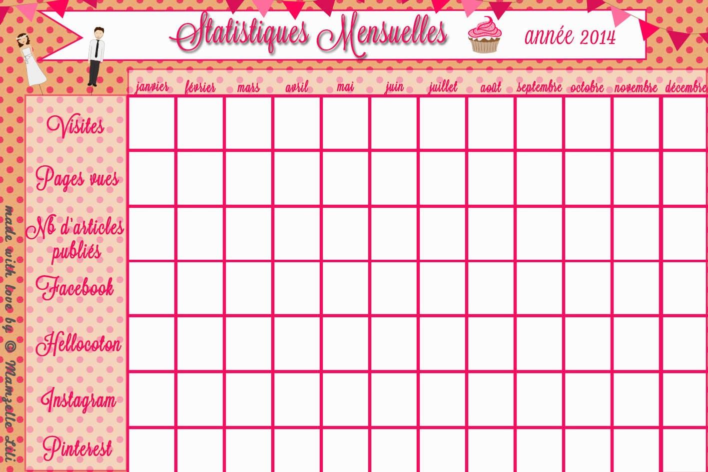 fiches pratiques statistiques mensuelles blog mamzelle lili