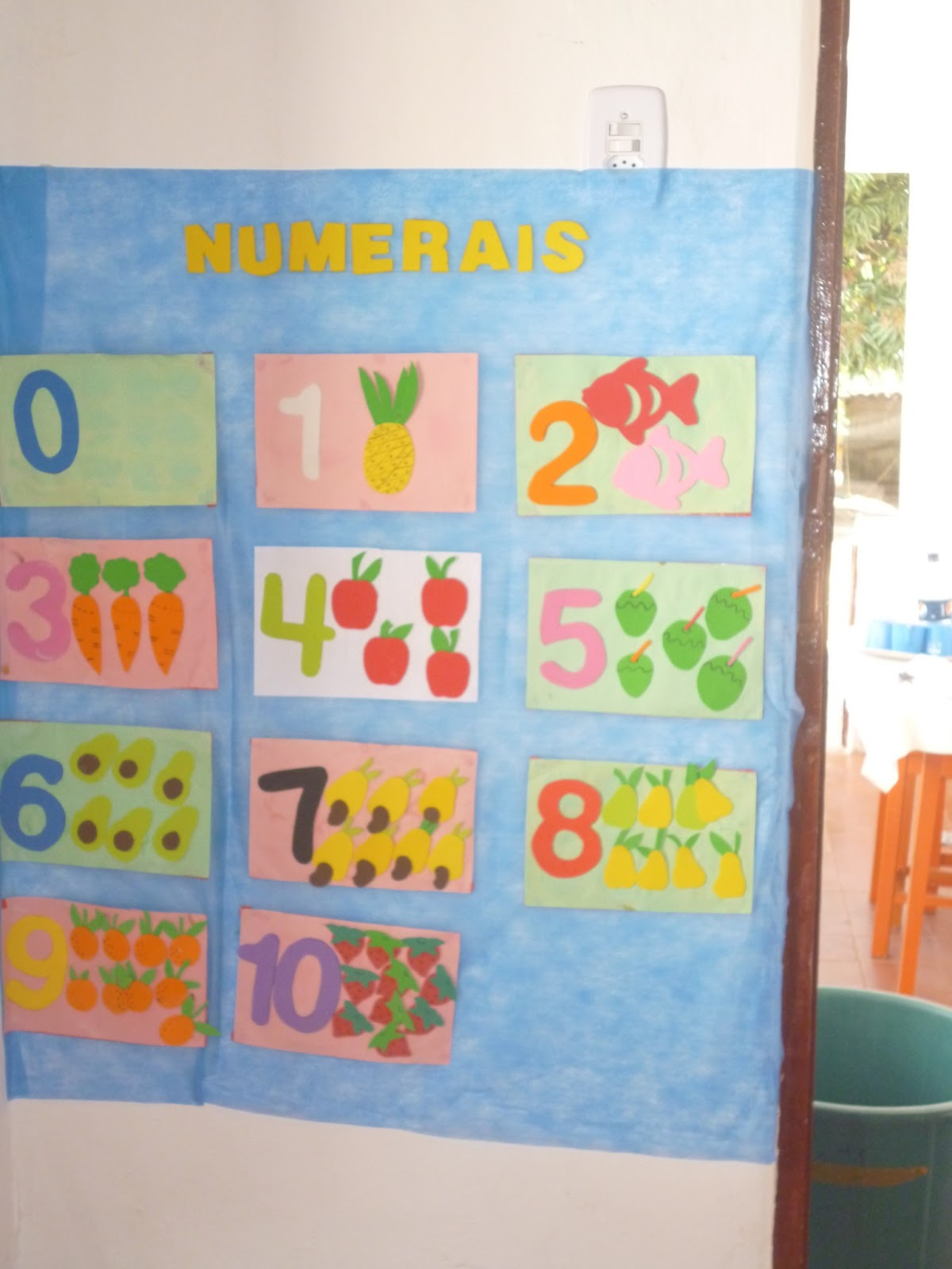 Decoracao De Sala Infantil ~  de aula kit sala de aula # decoracao de sala aula educacao infantil