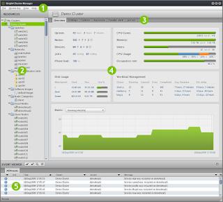 Graphical User Interface (GUI) by www.e-worldz.com