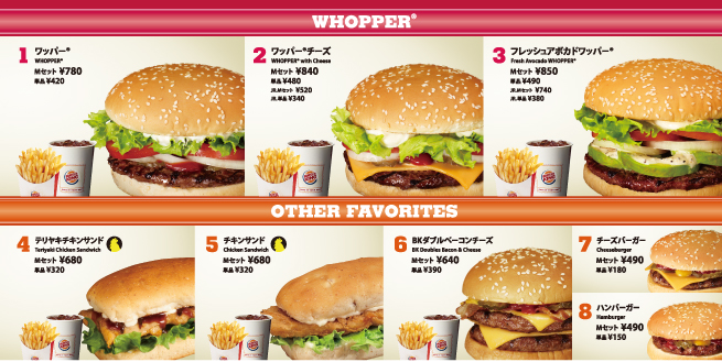 burger king 4ps Marketing - burger king marketing analysis  marketing mccarthy (1978)  defines the classic model of 4ps, including product, price, place, promotion well .