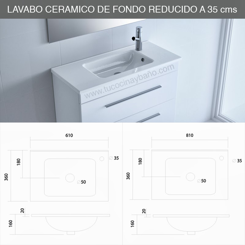 Lavabos para ba os reducidos for Mueble bano fondo reducido
