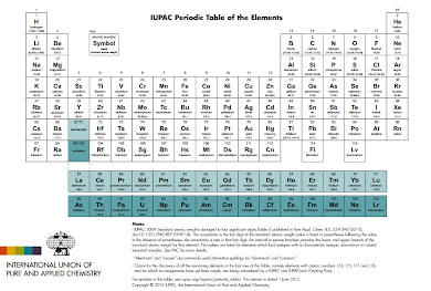 Tabela Periódica Oficial - IUPAC