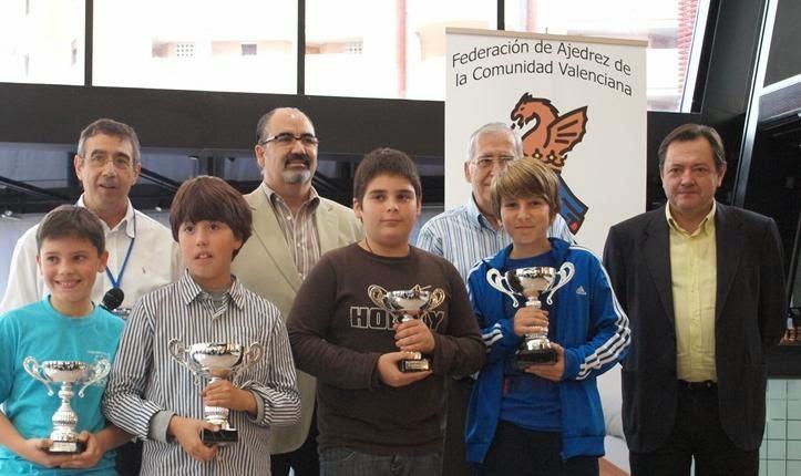 Copa Campeones S-12