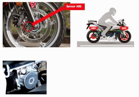 Teknologi ABS Pada Motor Honda
