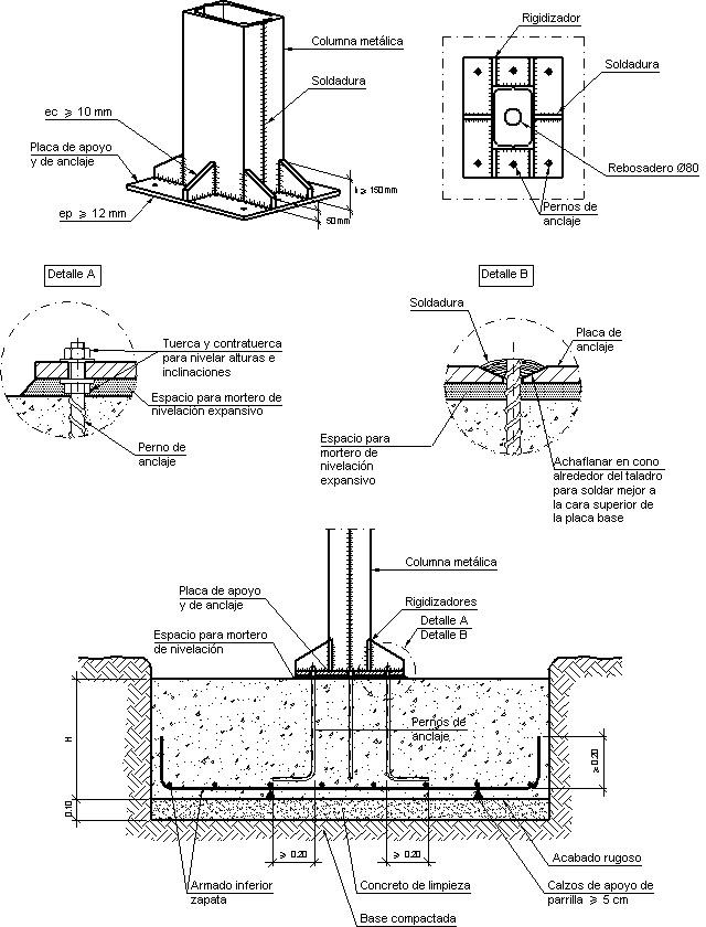 Materiales De Construccion Instalaciones Hidraulicas