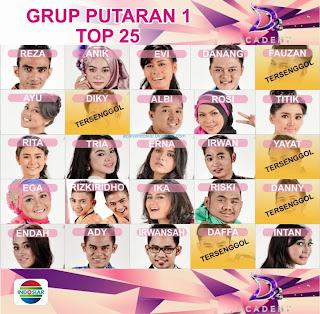 Indosiar Dangdut Academy Season 2 25 Besar