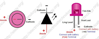 LED Symbol, Construction and Lead Identification