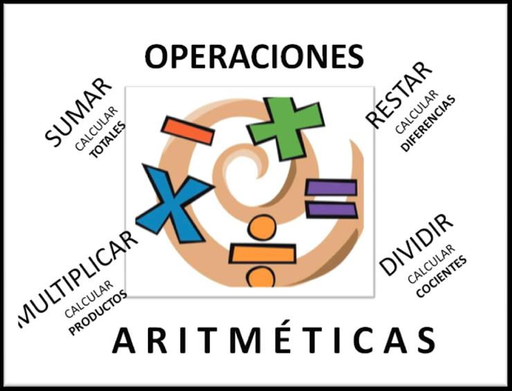 Matenguablog operaciones aritm 233 tica y geometr 237 a