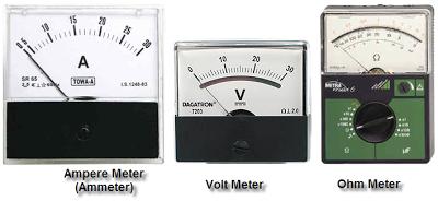 Berkenalan dan Cara Menggunakan AVO Meter / Multimeter / Multitester