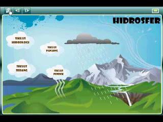 Hidrosfer (Pengertian, Siklus, Tubuh Air)