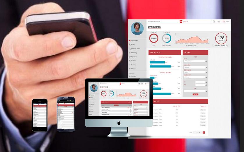 Pantau Pemilu 2014 Dengan Aplikasi iWinning
