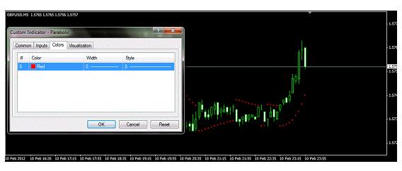 Sistem trading forex scalping