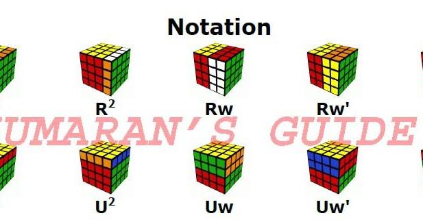 Rubiks Spinner: 4 x 4 x 4 Rubik's Cube Solving Solution