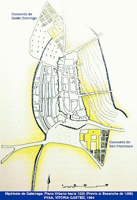 Plano de Vitoria hacia 1220