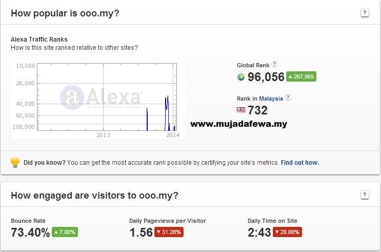 ooo.my, blog info, blog informasi, blog ilmu, info semasa, berita terkini