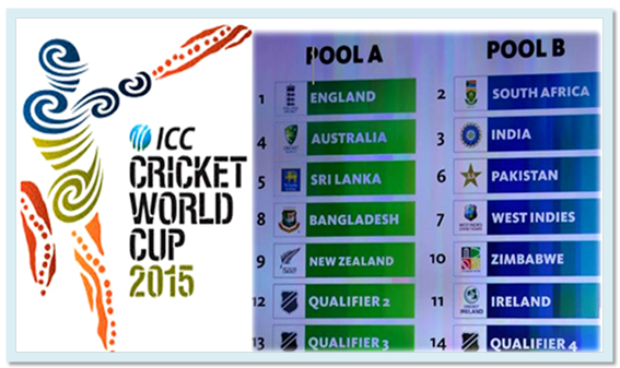 Cricket world cup 2015 groups cricket world cup 2015 warm