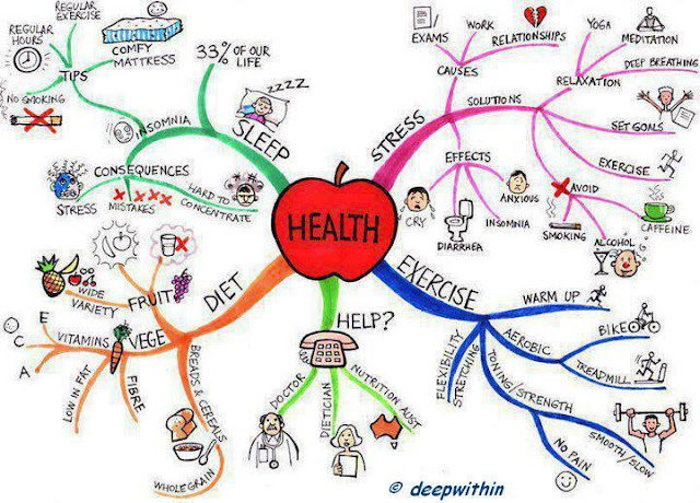 Tips for happy and healthy life