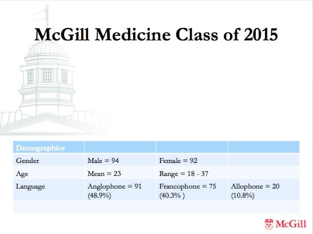 Thesis checklist mcgill