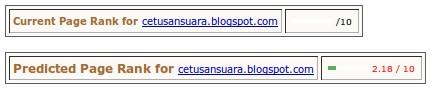 PageRank Prediction Blog CetusanSuara