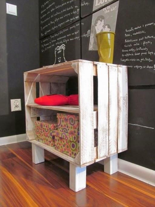 Inspiracje Drewniane Palety I Skrzynki Domowe Diy