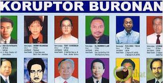 Kasus Bank Bali
