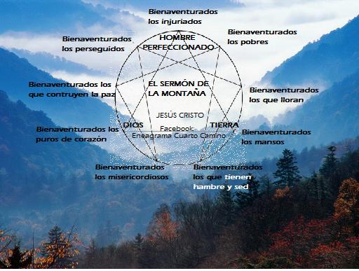 EL ENEAGRAMA DE CUARTO CAMINO: El Sermón de la Montaña por Maurice ...