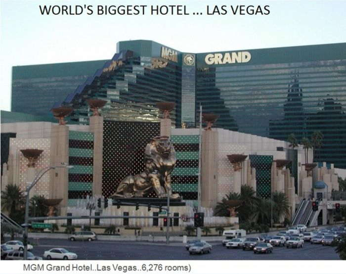 MGM Grand Hotel at Las Vegas is the world's biggest hotel with 6276 rooms, world records, biggest hotel