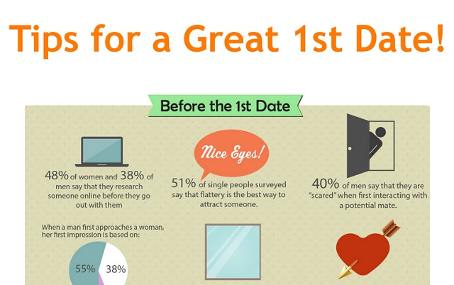 Dating tips infographic