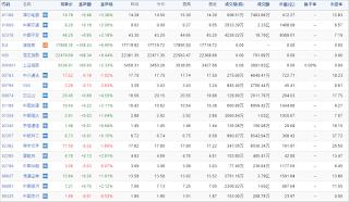中国株コバンザメ投資ウォッチ銘柄watch20151202