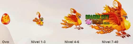 Dragão Pássaro de Fogo