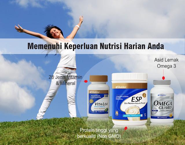 Panduan Pemilihan Vitamin