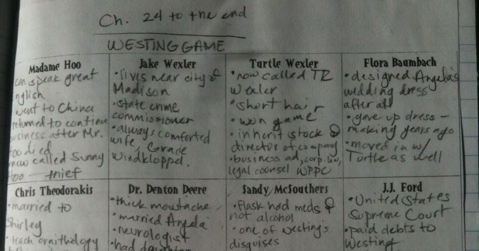 the westing game questions ch 1 8 This novel unit student packet is designed to be used with the not-included the westing game novel units teacher's guide the book the westing game by ellen raskin must be obtained separately a few pre-reading activities are included to gauge a student's familiarity with the context of the novel.