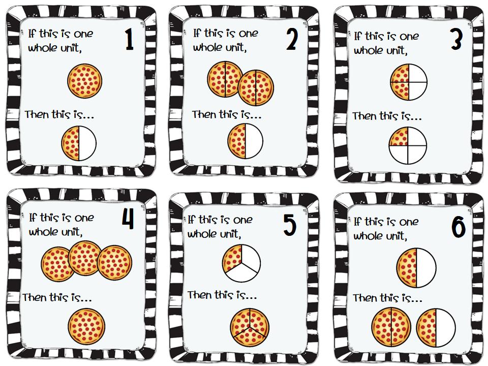 Fraction Worksheets Word Problems – Pizza Fraction Worksheet