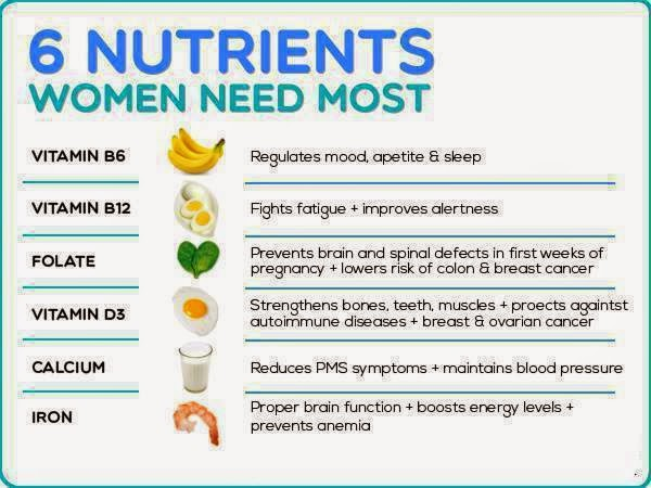 Women Health Tips 6 Nutrients Every Women Need