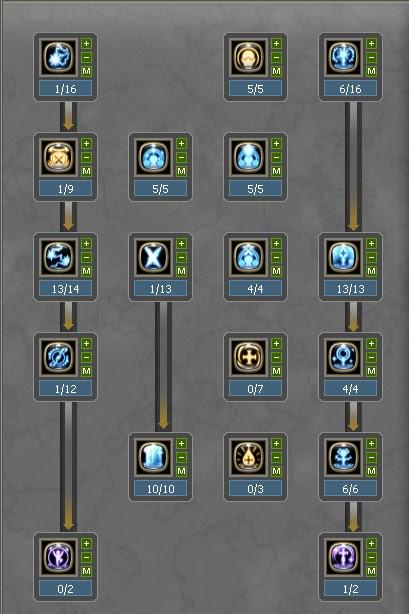 level+60+saint+skill+build+in+dragon+nest+sea+t4+priest+skill+tree.bmp
