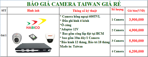 cong ty camera, cong ty camera tai hcm, cty camera