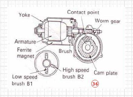 gb 36x gb 36x jpg sebutkan komponen komponen wiring harness at bakdesigns.co