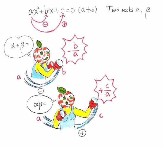 Math CoefficientWhat Is A Coefficient In Math