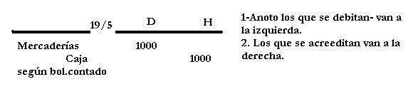 methylprednisolone to prednisone