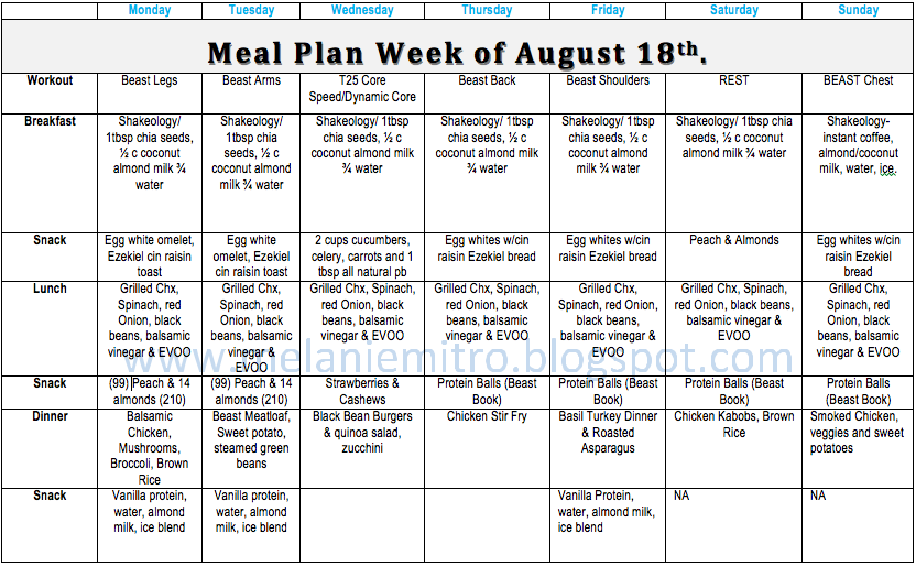 Melanie Mitro's August Challenge Groups, Back to School Fitness ...