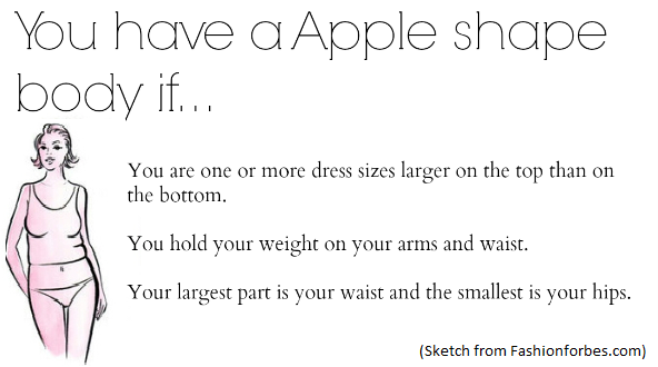apple shaped figure