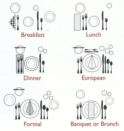 How To Set A Table Properly Pleasing With How to Set a Proper Table Setting Images