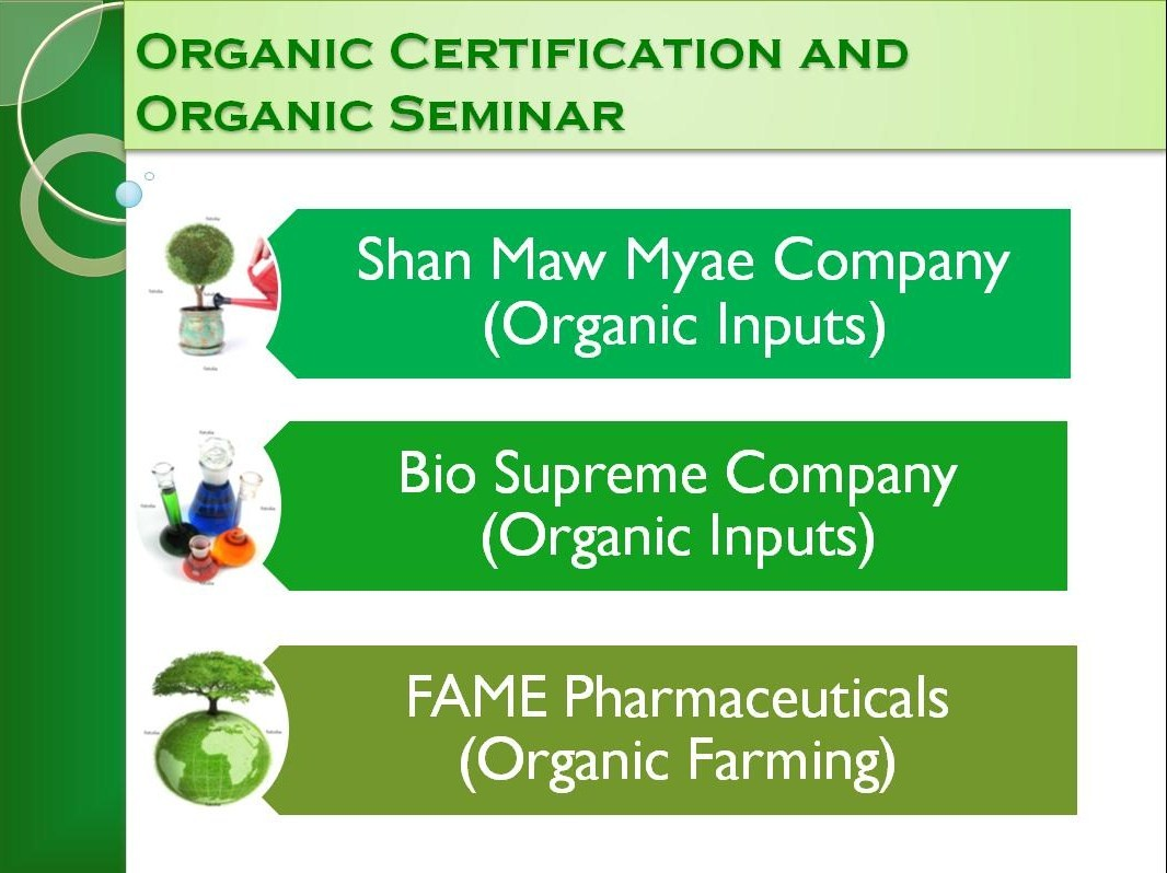 Myanmar Organic Agriculture Group Organic Certification