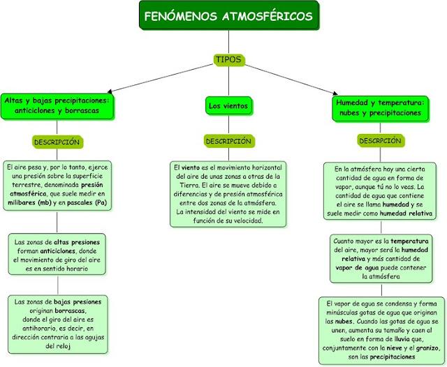 Fenomenos Atmosfericos Y Naturales | apexwallpapers.com