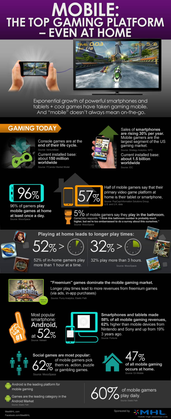 android and mobile game addiction