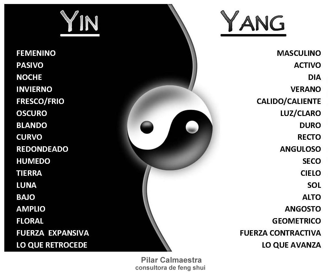 Feng shui pilares yin yang y el feng shui - Que es feng shui ...