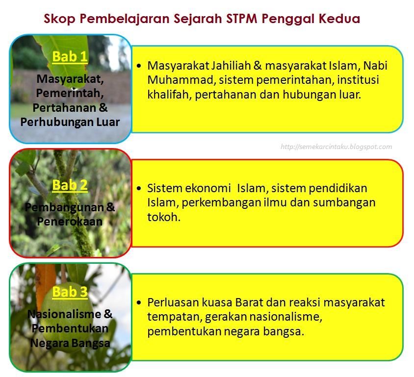 Images for Nota Ringkas Sejarah Stpm Baharu Penggal 2
